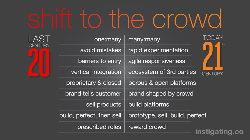 shift to the crowd - LISA GANSKY